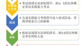 广州医科大学附属中医医院人才招聘