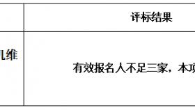 广州医科大学附属中医医院(费森尤斯血透机维保服务) 院内招标[202011]重招结果公示