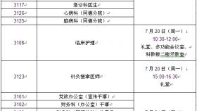 广州医科大学附属中医医院2020年第三批招聘笔试公告